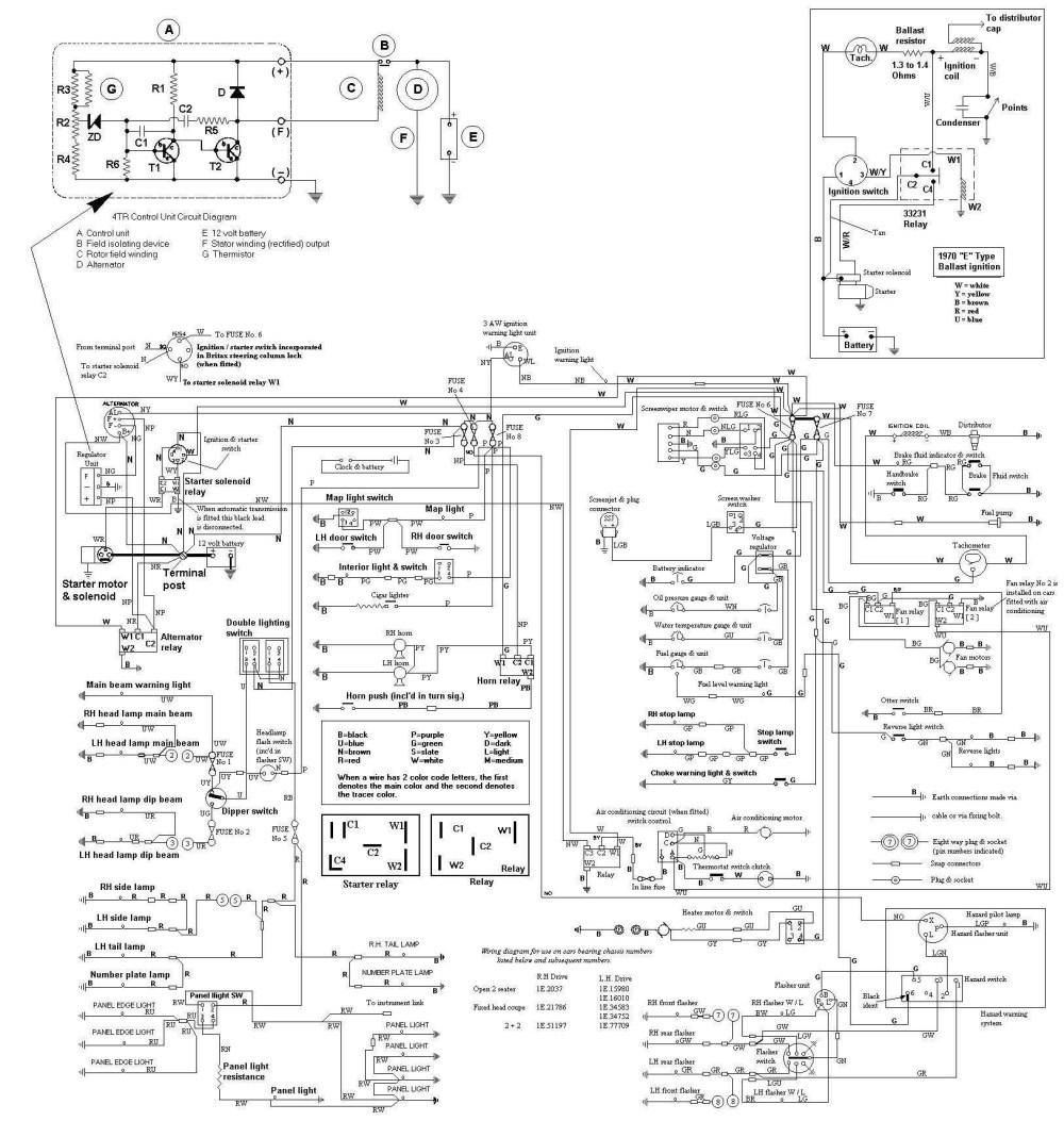 medium resolution of fuse box jaguar e type electrical wire symbol wiring diagram u2022 rh viewdress 2005 mazda