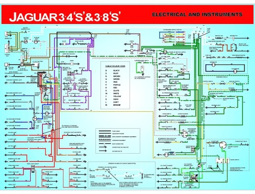small resolution of xk150 wiring diagram wiring diagramjaguar xk150 overdrive wiring diagram wiring diagram passxk150 wiring diagram wiring diagram