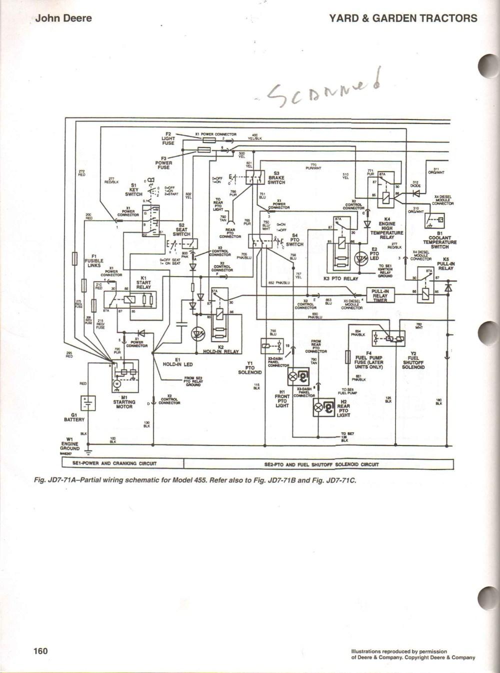 medium resolution of lx255 john deere electrical schematic trusted wiring diagram wiring a 400 amp service john deere lx255