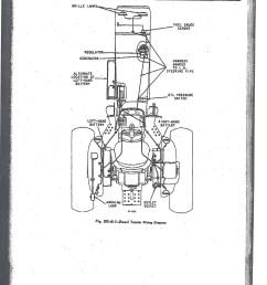 john deere gator 6x4 gas wiring diagram john deere gator engine parts diagram awesome john [ 1280 x 1632 Pixel ]