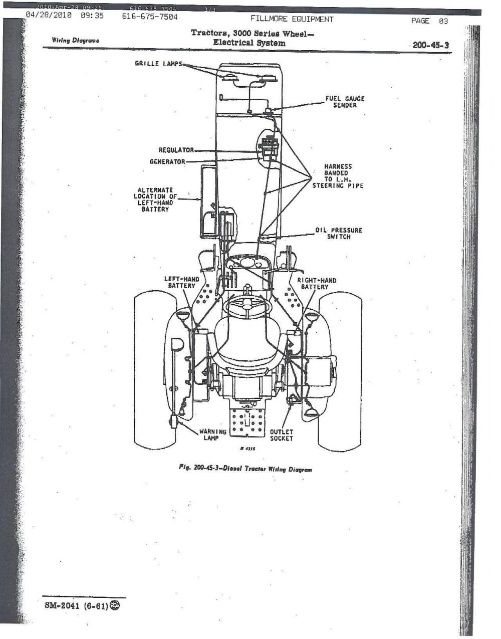 medium resolution of john deere gator 6x4 gas wiring diagram john deere gator engine parts diagram awesome john