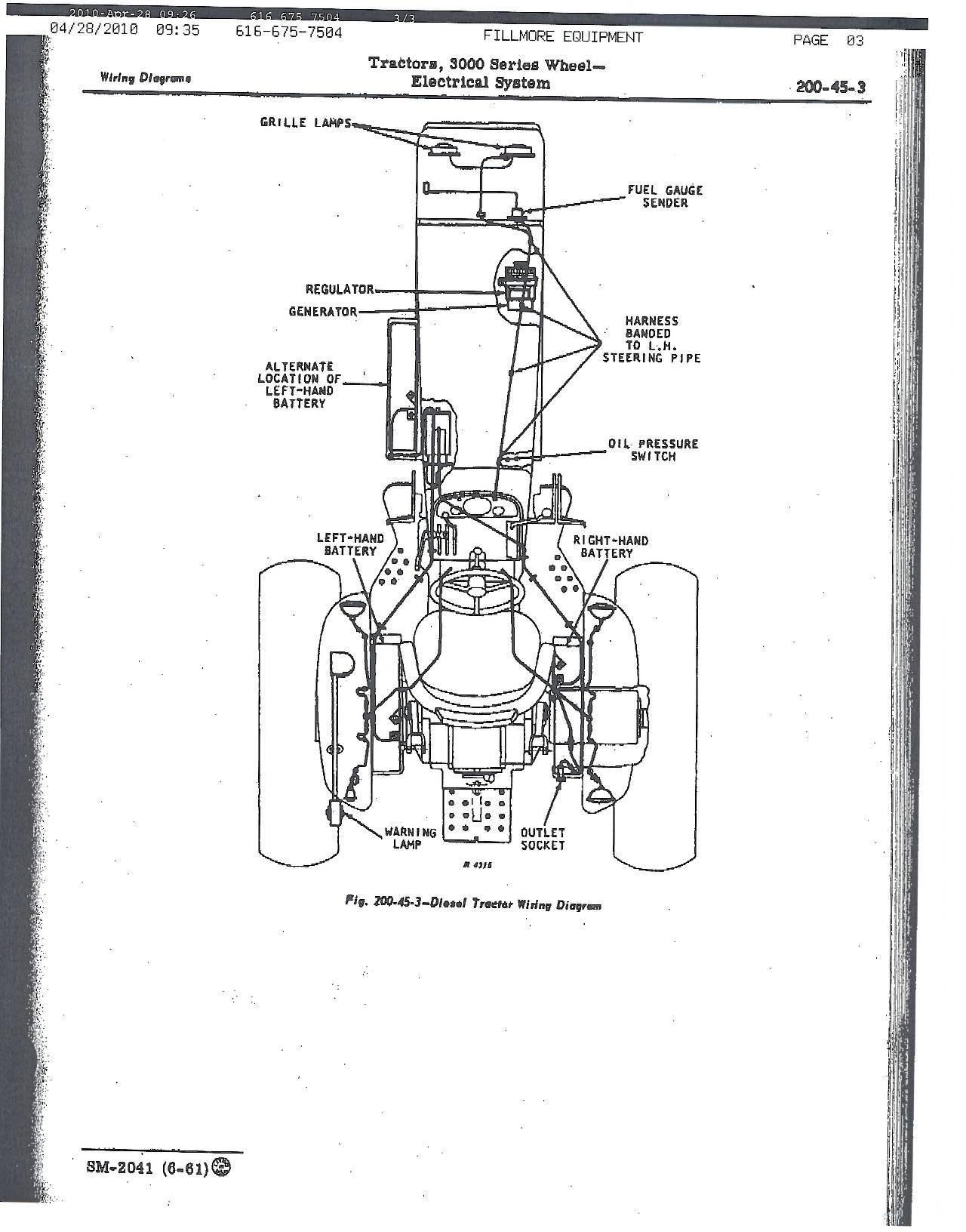 hight resolution of john deere gator 6x4 gas wiring diagram john deere gator engine parts diagram awesome john