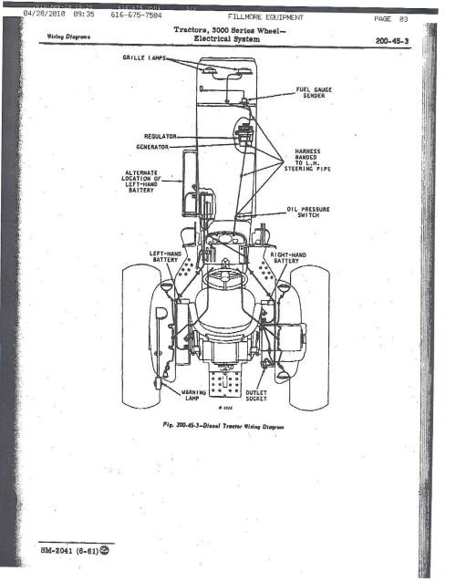 small resolution of john deere gator 6x4 gas wiring diagram john deere gator engine parts diagram awesome john