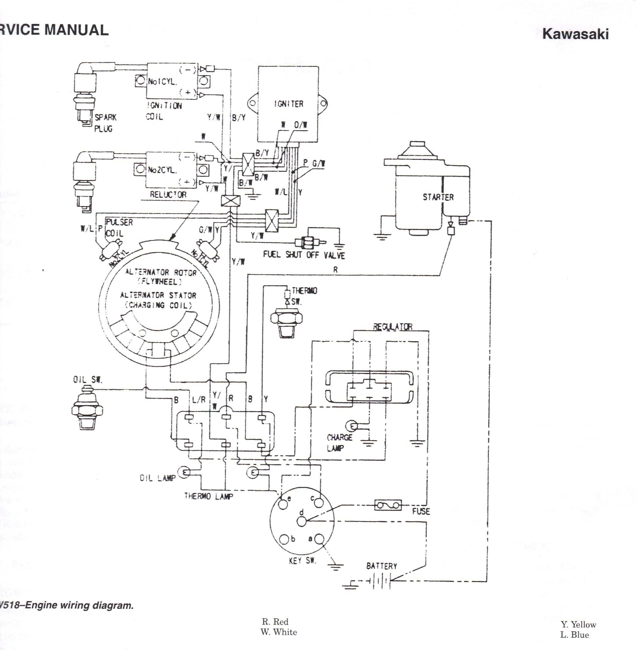 john deere 325 wiring diagram - auto electrical wiring diagram on john  deere 318 schematic,