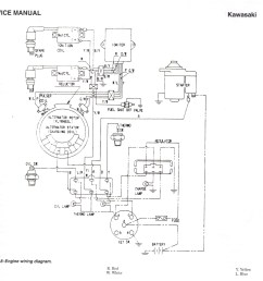 f510 john deere wiring diagram auto electrical wiring diagram rh psu edu co fr sanjaydutt me [ 2135 x 2179 Pixel ]