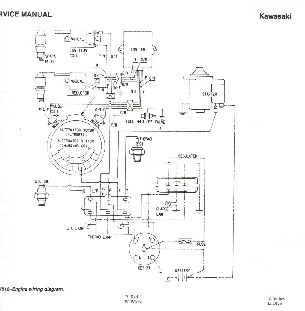 medium resolution of f510 john deere wiring diagram auto electrical wiring diagram rh psu edu co fr sanjaydutt me