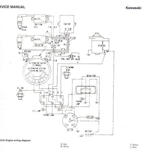 small resolution of f510 john deere wiring diagram auto electrical wiring diagram rh psu edu co fr sanjaydutt me