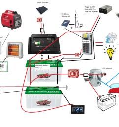 lance truck camper wiring diagram plug [ 3000 x 2000 Pixel ]