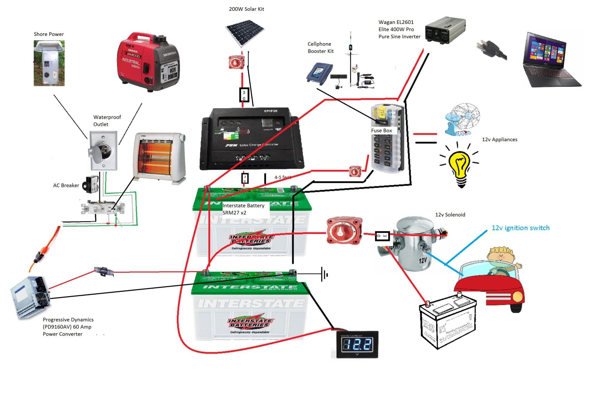hight resolution of lance truck camper wiring diagram plug