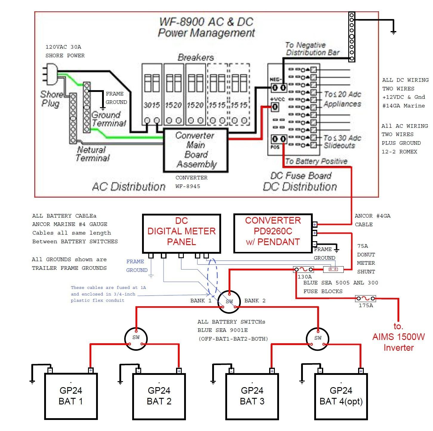 Starcraft Trailer Wiring Diagram - Wiring Diagrams on