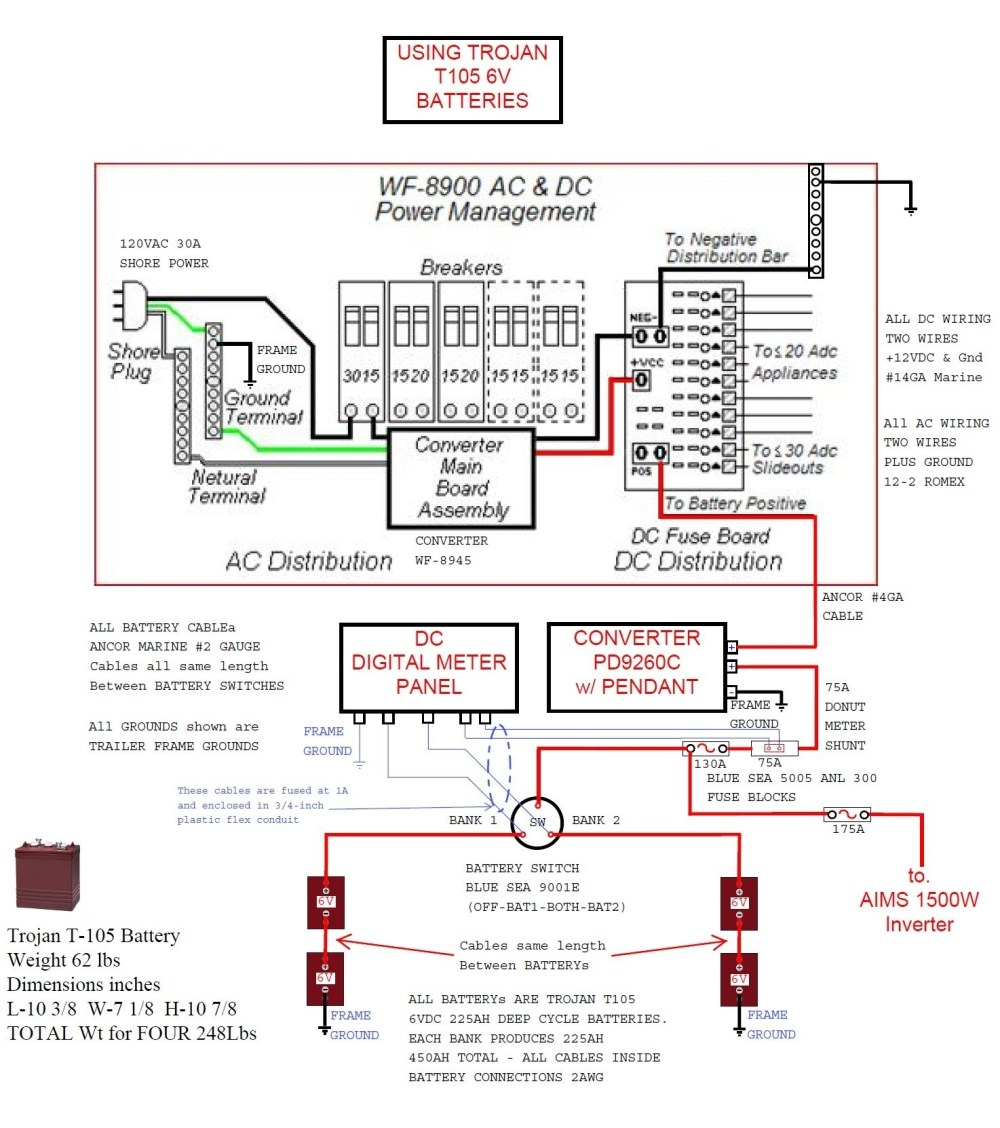 medium resolution of lance truck camper wiring harness example electrical diagram