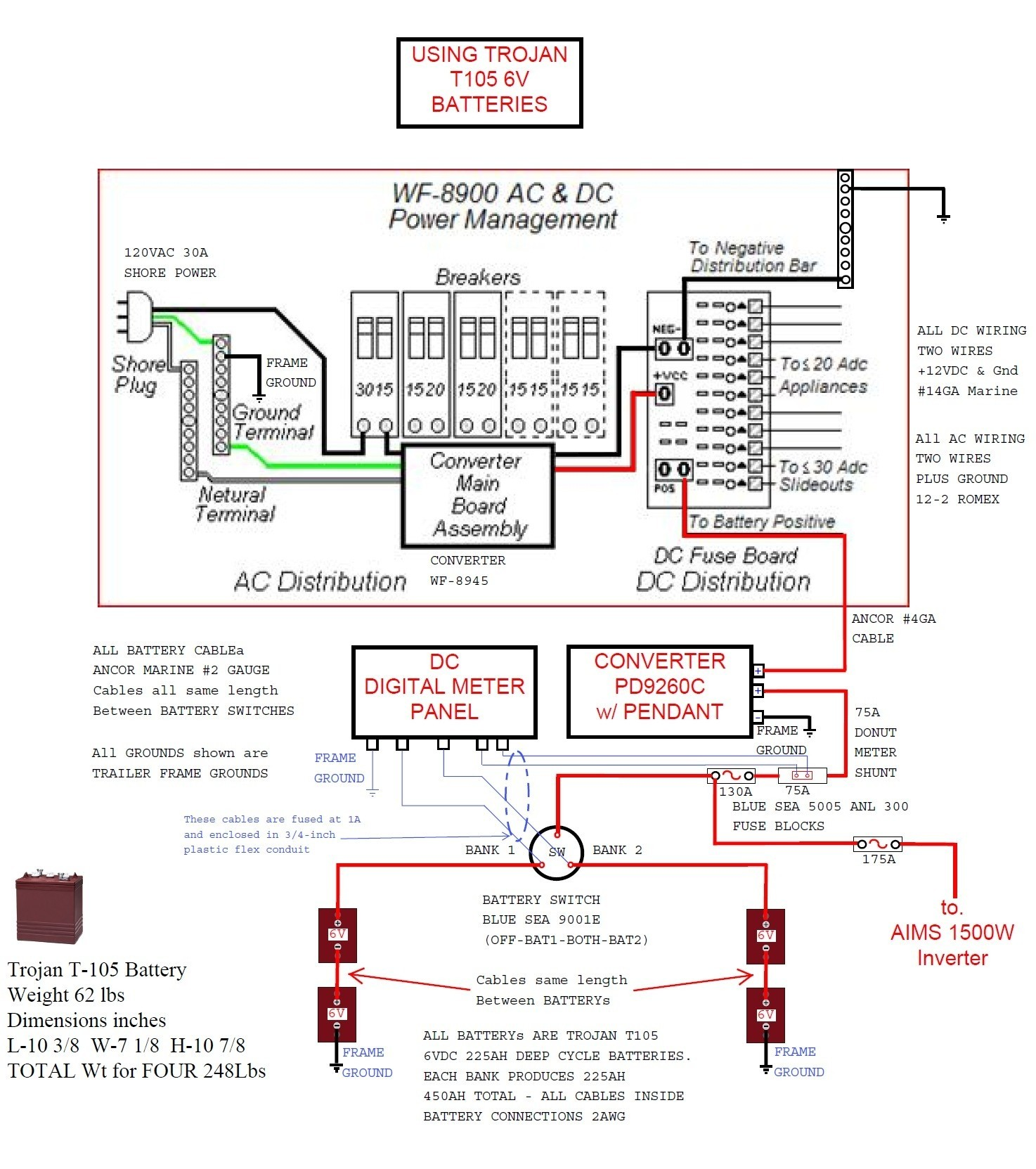 hight resolution of lance truck camper wiring harness example electrical diagram