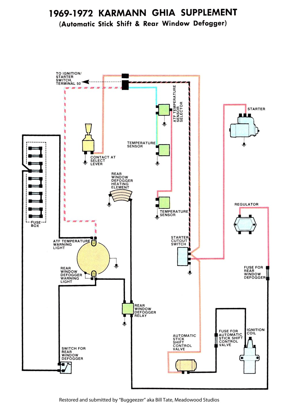 medium resolution of limit switch wiring diagram at ehow wiring library servo 140 limit switch wiring diagram