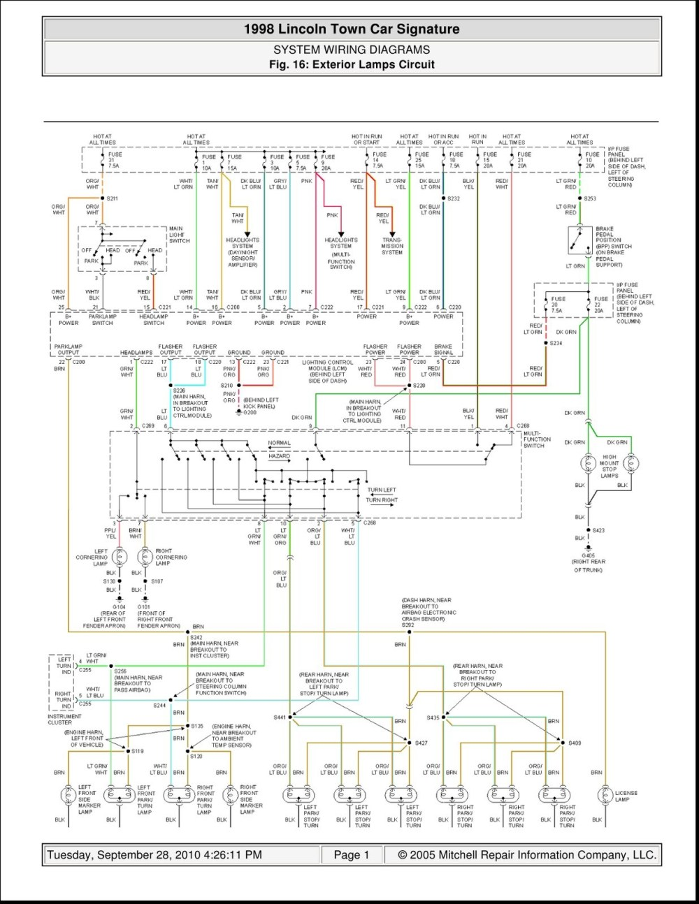 medium resolution of fuse box diagram 98 lincoln navigator automotive wiring diagrams rh mazhai net 2000 lincoln navigator fuse