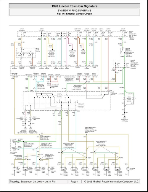 small resolution of fuse box diagram 98 lincoln navigator automotive wiring diagrams rh mazhai net 2000 lincoln navigator fuse