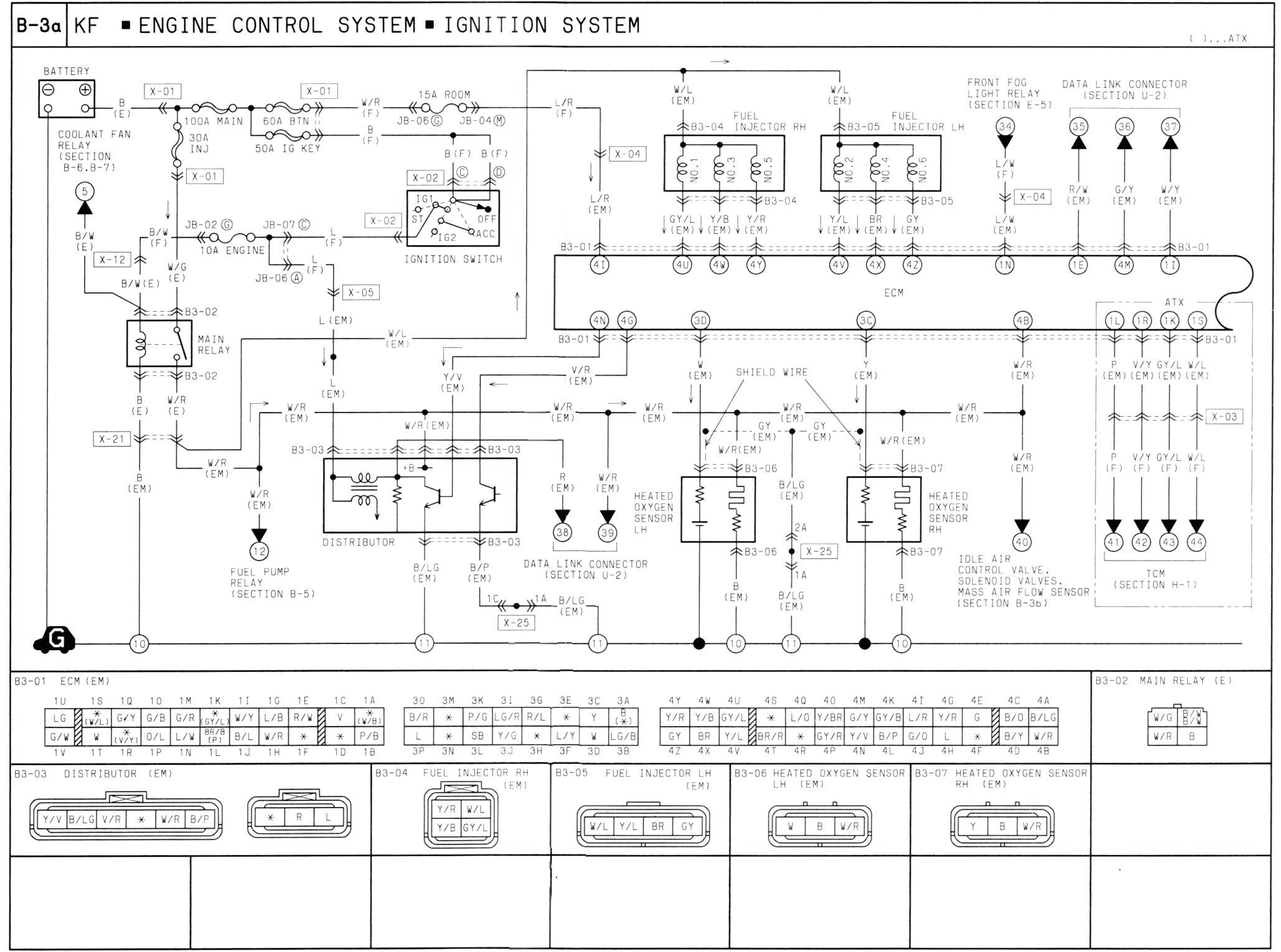 mazda wiring diagram color codes network and critical path diagrams house symbols