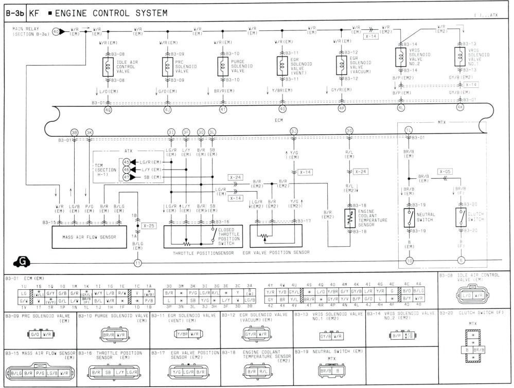 medium resolution of mazda bongo engine diagram wiring diagram mazda 626 gf wiring data