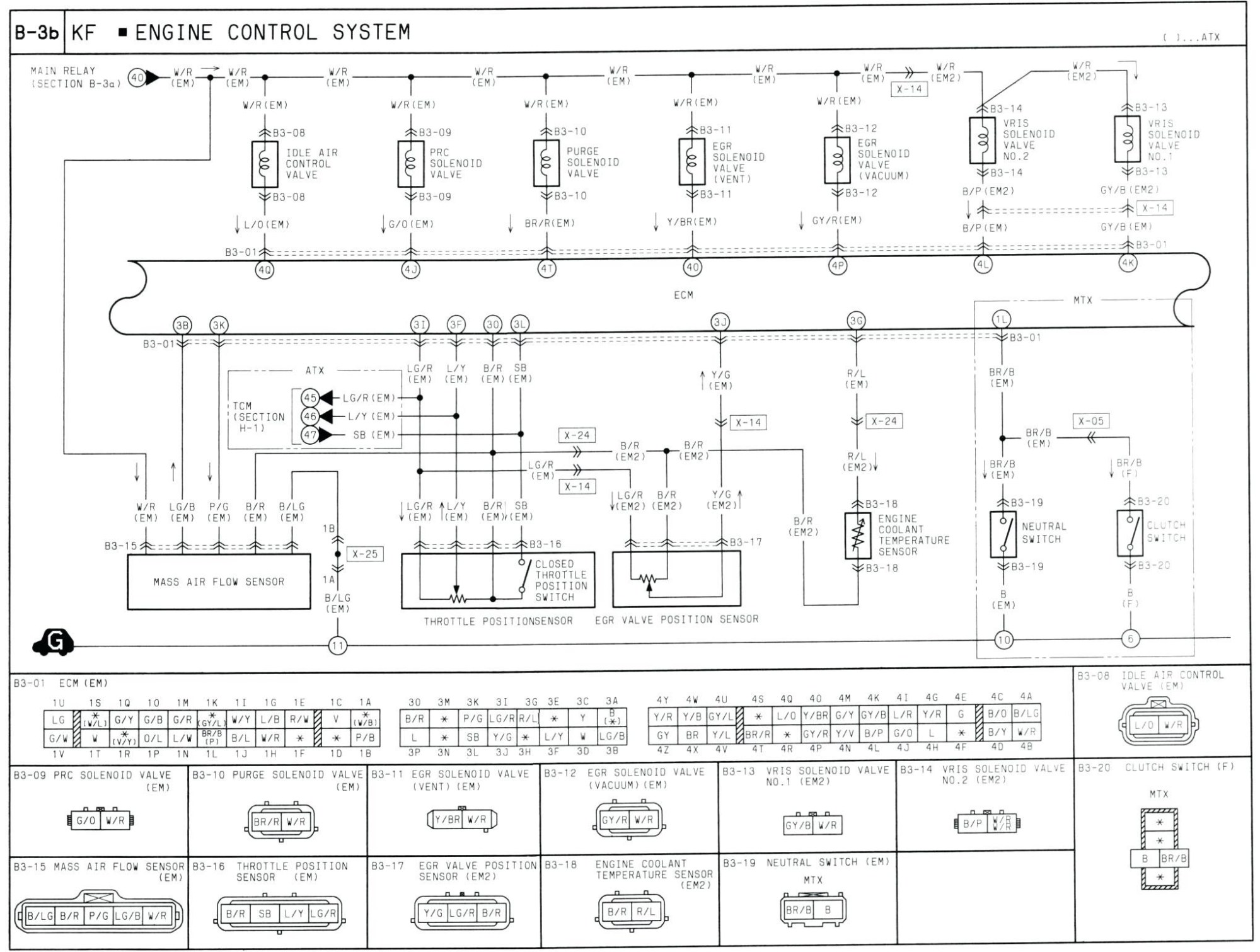 hight resolution of mazda bongo engine diagram wiring diagram mazda 626 gf wiring data