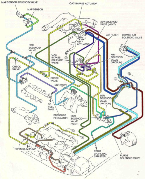 small resolution of 2001 mazda mpv engine diagram 2000 mazda millenia s rmp won t pass 2000 mazda forum