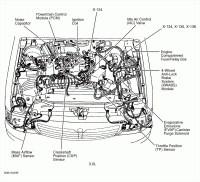 Mazda Millenia Engine Diagram | My Wiring DIagram