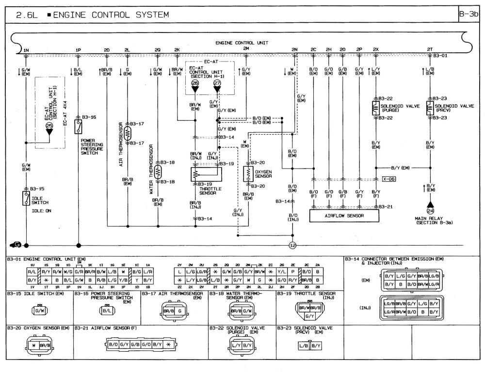medium resolution of mazda mpv engine diagram mazda wiring diagram wiring diagram of mazda mpv engine diagram 1995 mazda