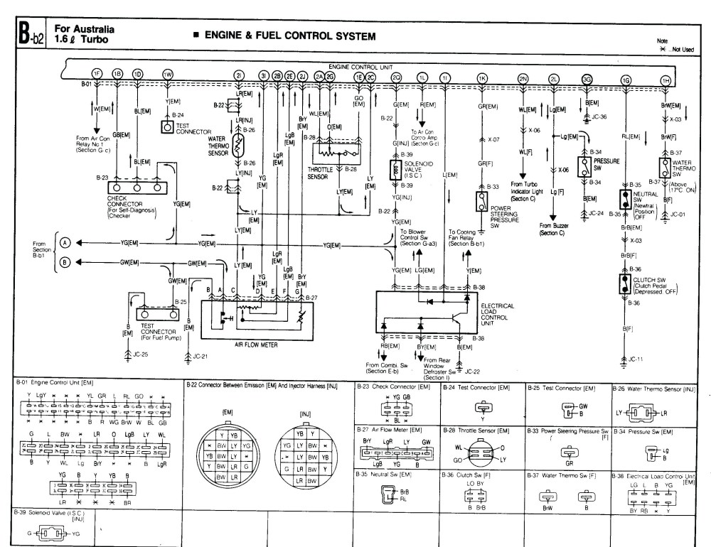 medium resolution of mazda mpv engine diagram mazda wiring diagram wiring diagram of mazda mpv engine diagram 1995 mazda