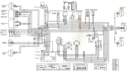 small resolution of kawasaki 1100 zxi wiring diagram trusted wiring diagrams on kawasaki ultra 150 wiring diagram