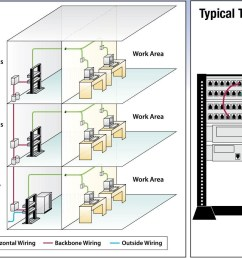 network wiring diagram rj45 ethernet wire diagram new network wiring diagram inspirational of network wiring diagram [ 2180 x 928 Pixel ]