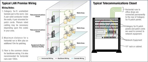 small resolution of network wiring diagram rj45 ethernet wire diagram new network wiring diagram inspirational of network wiring diagram