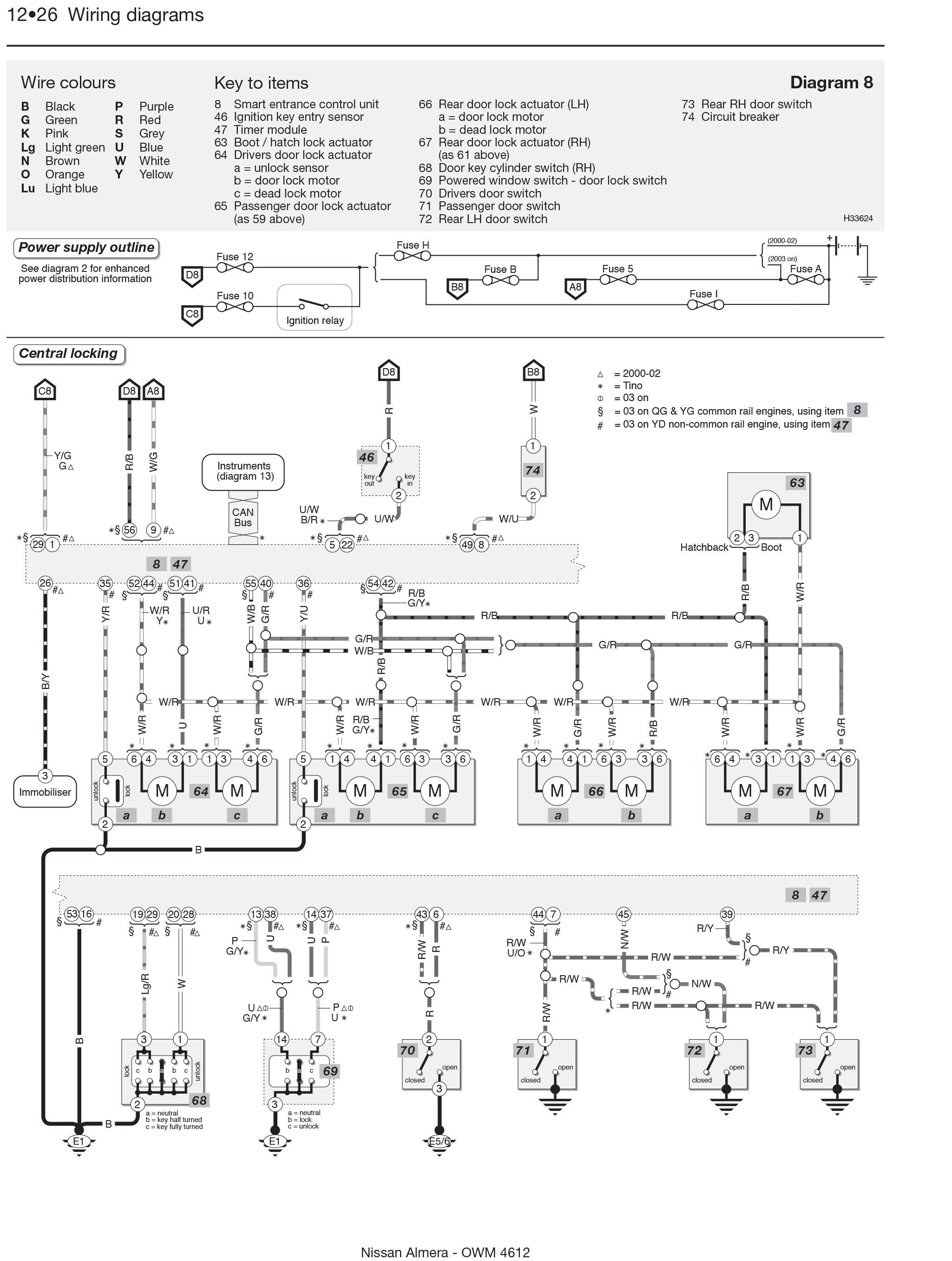nissan almera tino radio wiring diagram marine switch panel engine diagrams  my