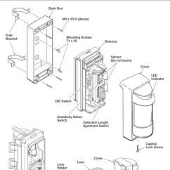 Pir Flood Light Wiring Diagram The Anatomy Of Anxiety Motion Sensor 8dl5800pir Od Security