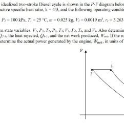 Pv And Ts Diagram Of Diesel Cycle Pioneer Avh P4900dvd Wiring Engine My