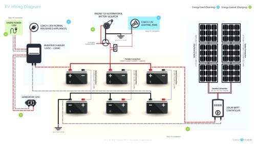 small resolution of rv solar wiring diagram vintage rv converter wiring diagram wiring related post