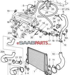 1997 saab 900 radiator diagram on saab radiator diagram wiring diagram moreover saab 9 3 cooling [ 2092 x 2558 Pixel ]