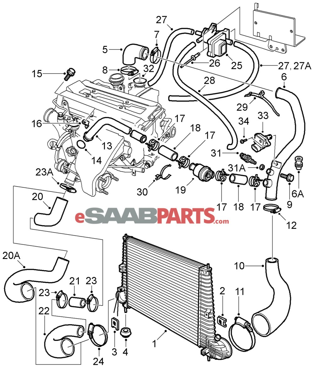 medium resolution of 1997 saab 900 radiator diagram on saab radiator diagram wiring diagram moreover saab 9 3 cooling