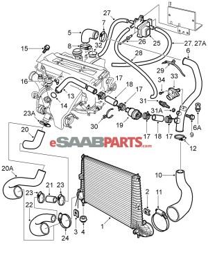 Saab 9 3 Headlight Fuse | Wiring Diagram Database