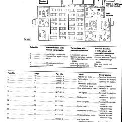 2008 Smart Car Wiring Diagram Reading Venn Worksheets Mercede Mercedes Benz Radio Fuse Explained2008 Third Level