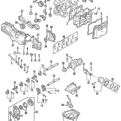 2006 Subaru Impreza Wiring Diagram Off Grid Solar Pv 2 5 Engine Best Site Harness