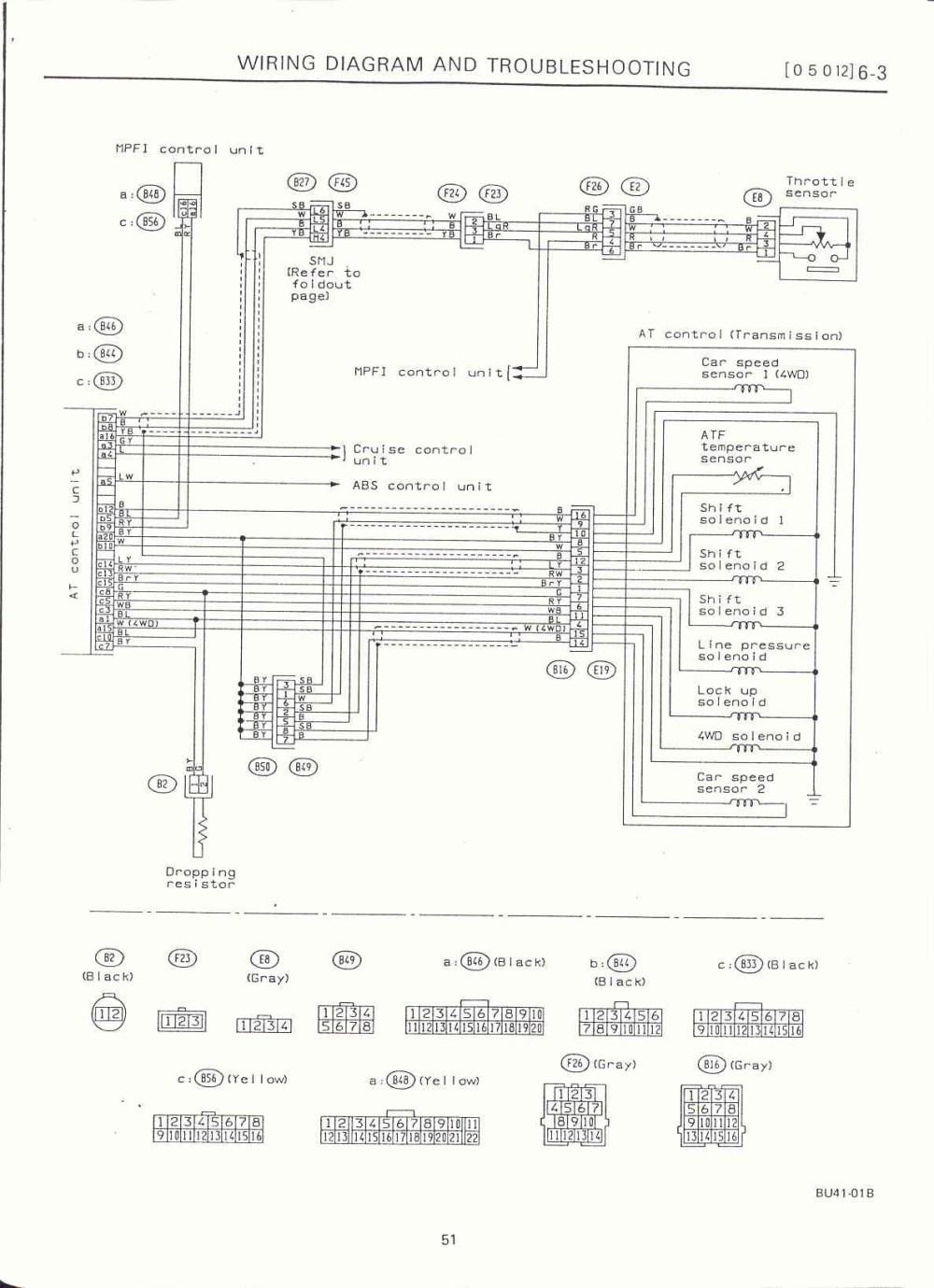 medium resolution of 2005 subaru forester engine diagram wiring library 2014 subaru forester 2 5xt subaru engine diagram