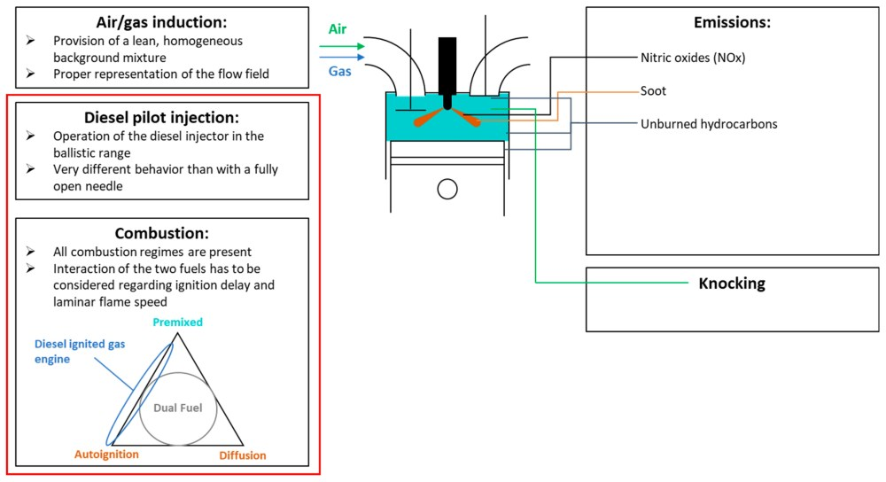 medium resolution of two cycle engine diagram wiring diagram pocket related post