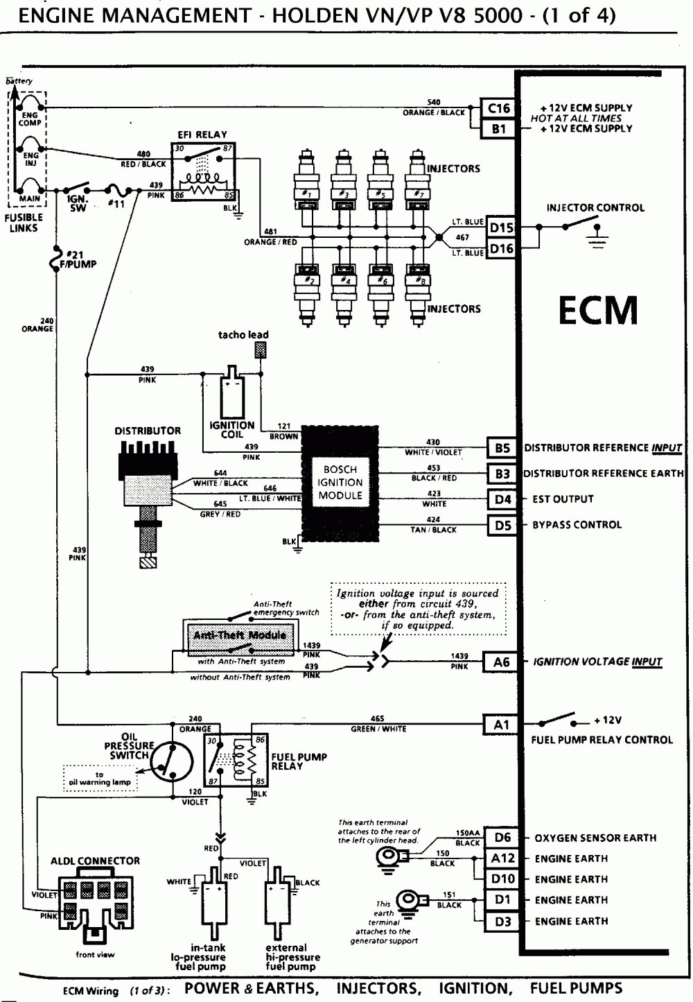 medium resolution of vn v8 wiring diagram vn commodore wiring diagrams wire center u2022 rh flrishfarm co