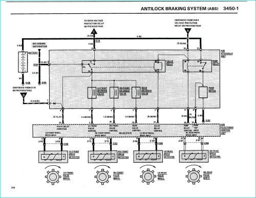small resolution of rover 75 abs wiring diagram wiring diagram postrover 75 abs wiring diagram wiring diagram blog rover