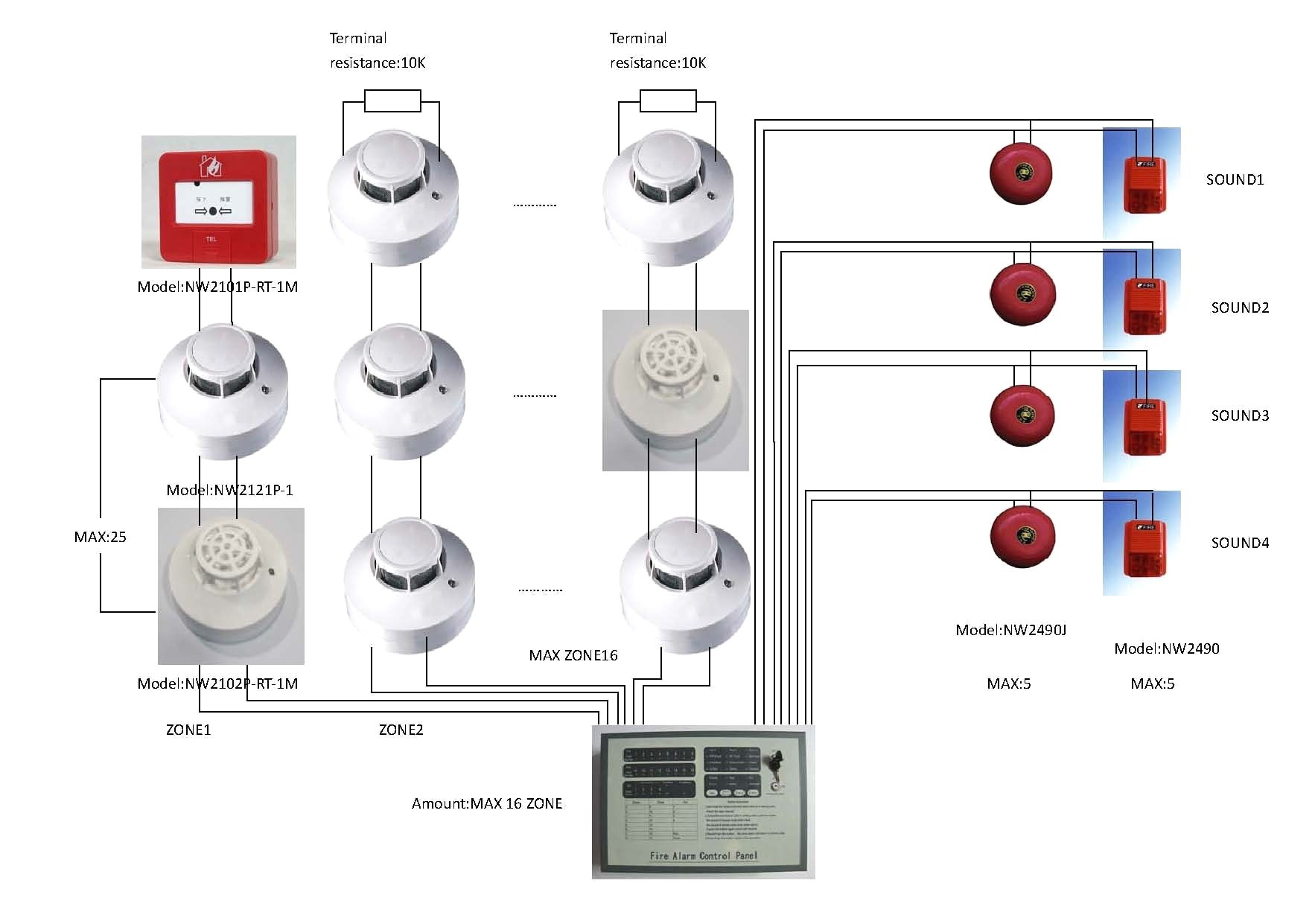notifier addressable smoke detector wiring diagram leviton 3 way switch fire alarm library