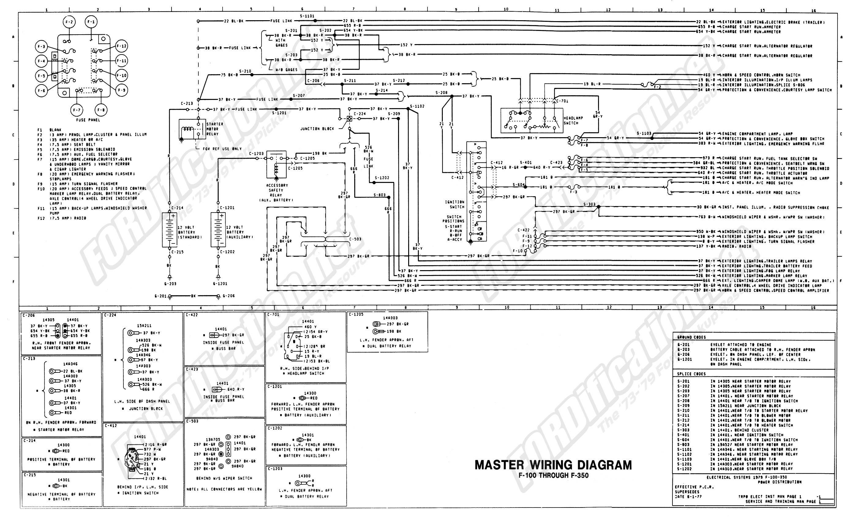 Wiring Diagram ford F150 Wiring Diagram 1979 ford F150