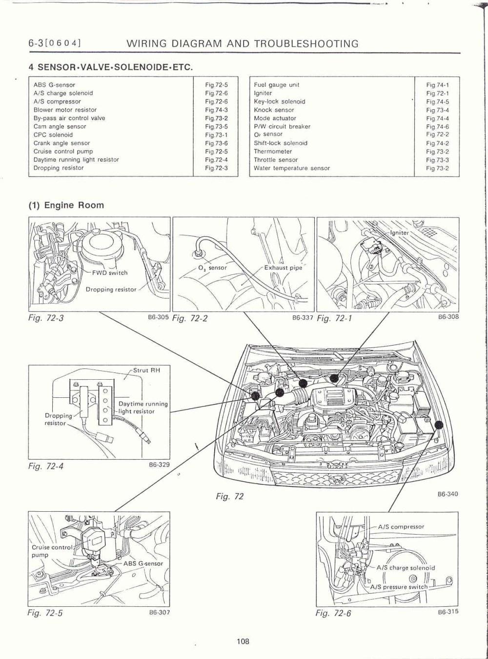 medium resolution of 2002 subaru impreza parts diagram u2022 wiring diagram for free 2001 subaru outback engine diagram subaru h6 engine diagram
