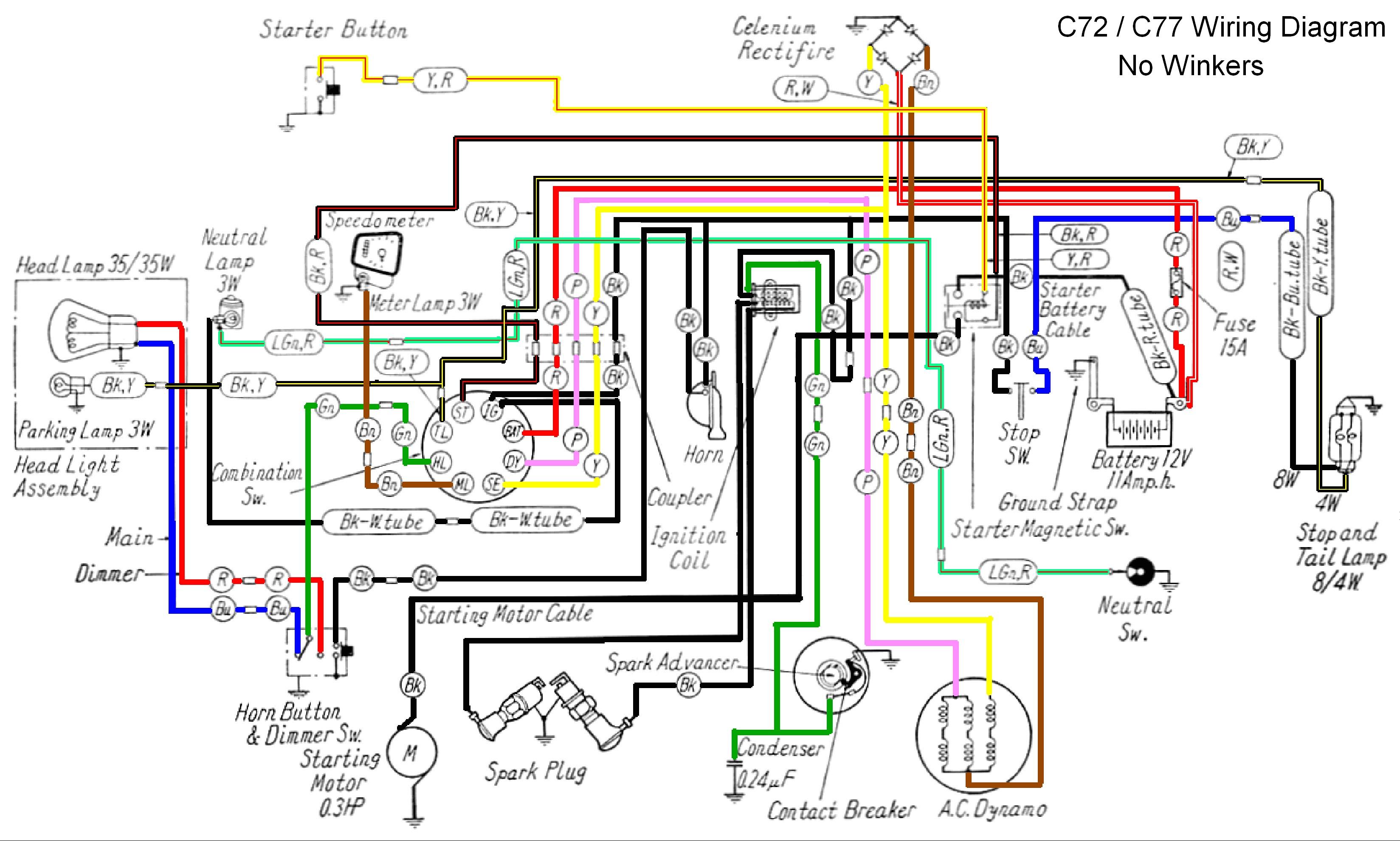 Honda Ca175 Wiring Diagram Wire Data Schema Ca77 Explained Diagrams Rh Dmdelectro Co Basic Motorcycle Z50