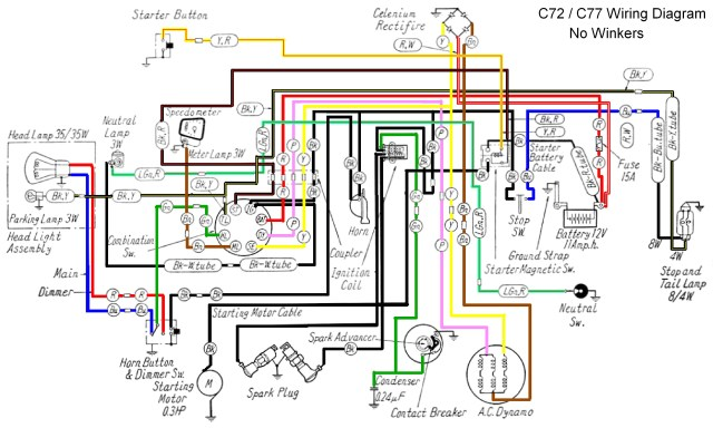 Wisconsin Engine Diagram Get Free Image About Wiring Diagram