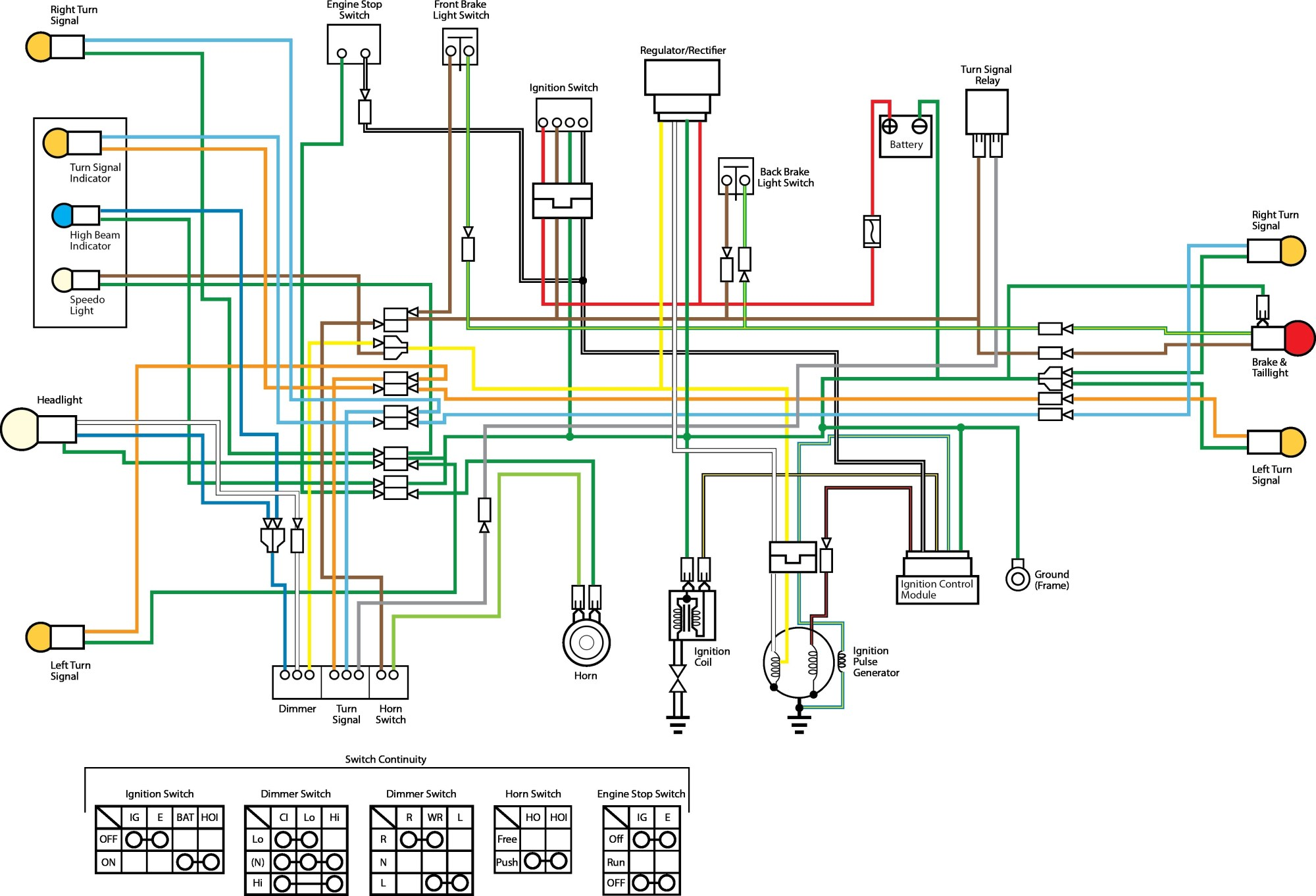 hight resolution of wiring diagram for induction hob best wiring libraryhonda xrm 110 engine parts diagram newmotorspot zanussi induction