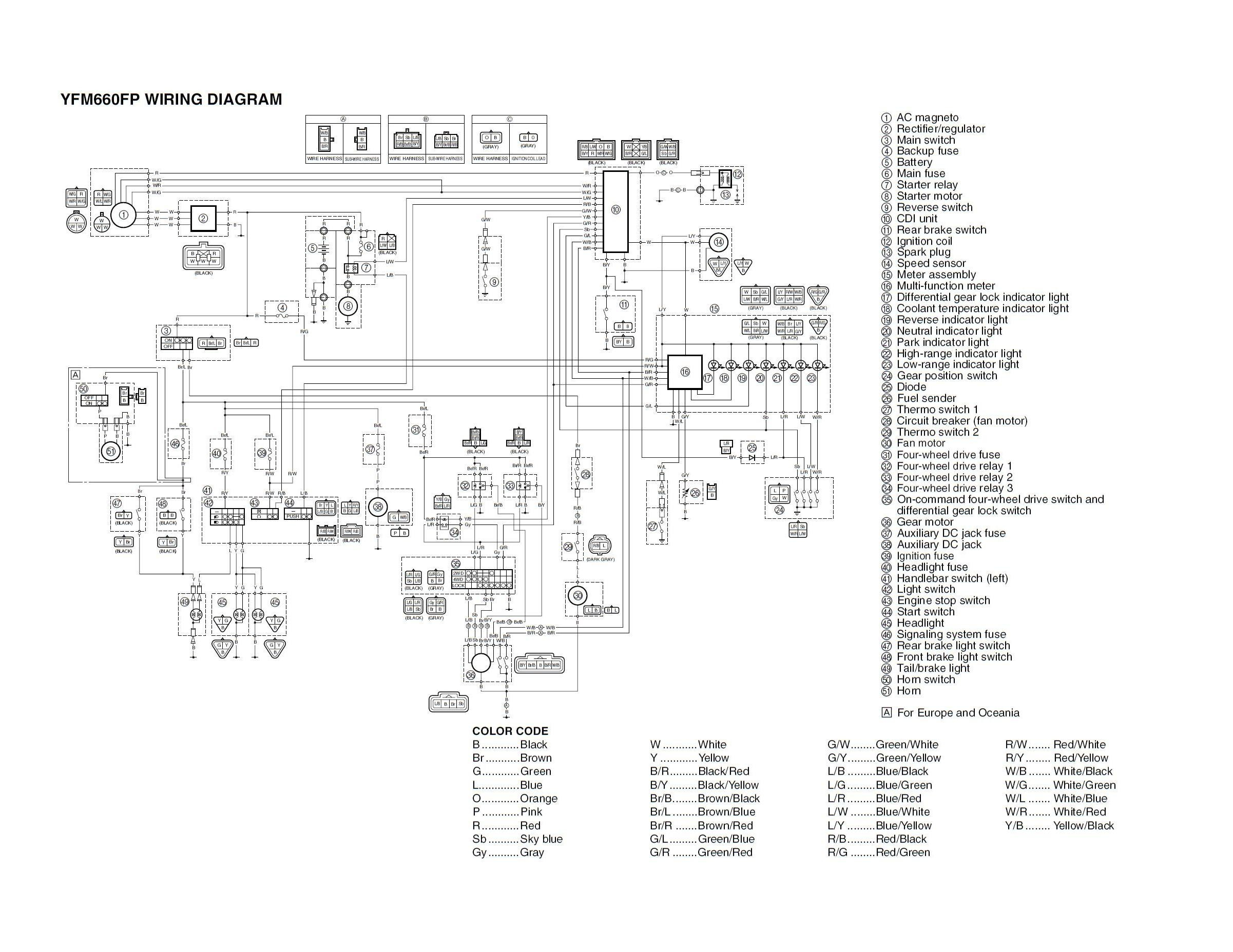 2009 yamaha grizzly 550 wiring diagram