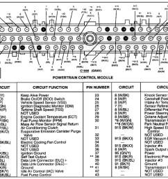 2000 mercury cougar fuel pump wiring diagram explained wiring diagrams ford ranger fuel pump diagram 2000 cougar fuel pump wiring [ 1673 x 1188 Pixel ]